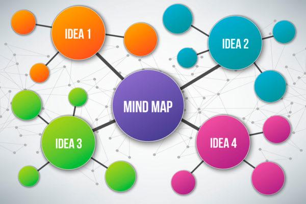 Criando mapa mental