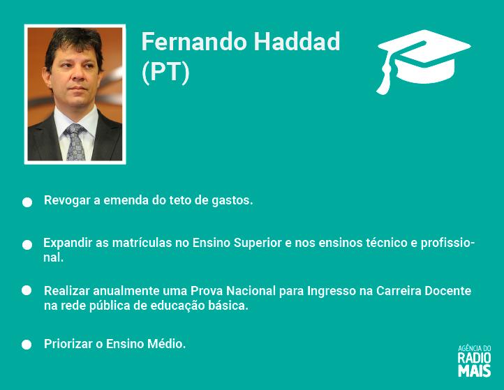 Propostas de Fernando Haddad para Educação
